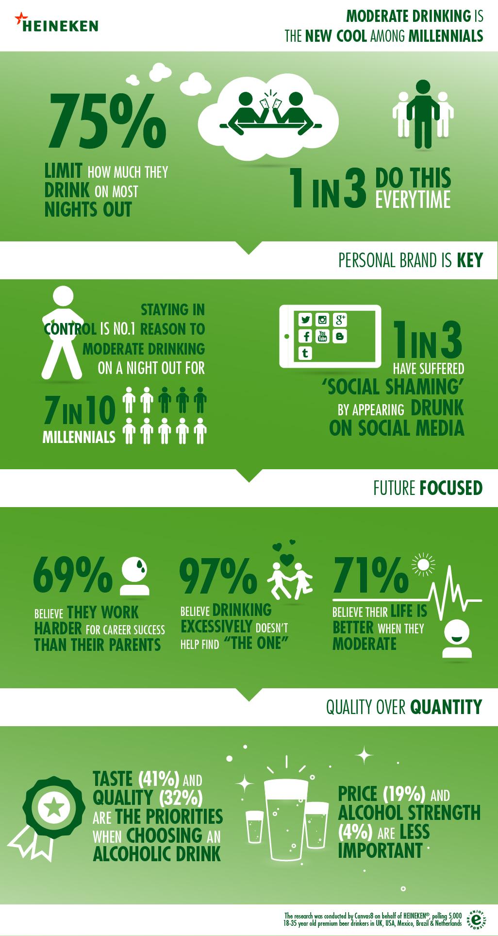 Heineken_EHR_Infographic_Total