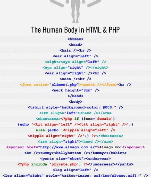 thehumanbody_in_htmlandphp